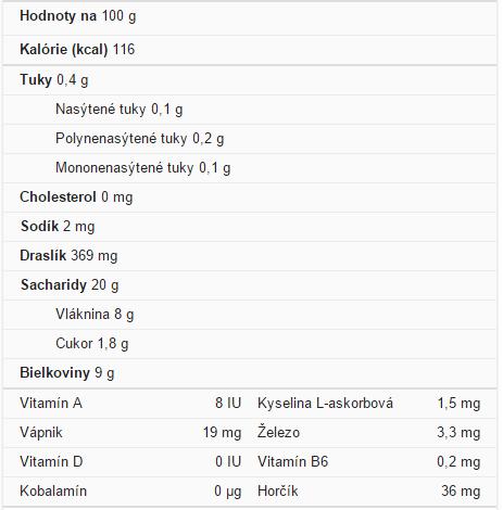 Skvelá nutričná hodnota šošovice je znakom toho, že sa jedná o veľmi zdravú potravinu.